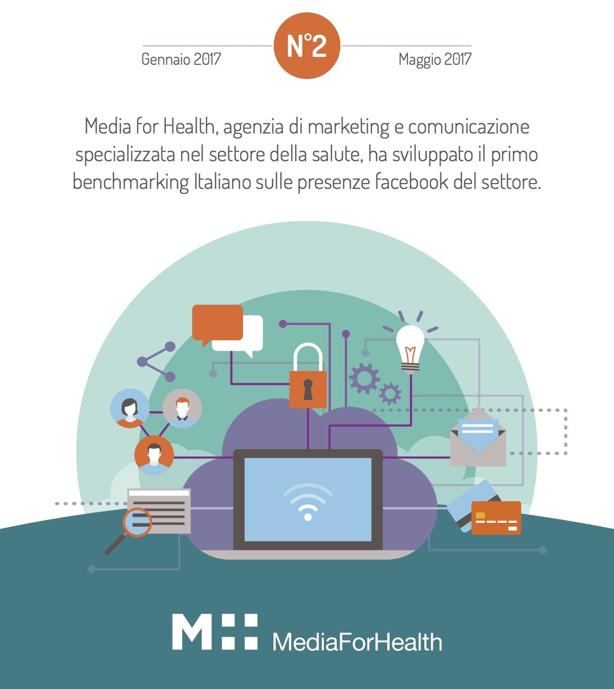 M4H Social Index Media for Health