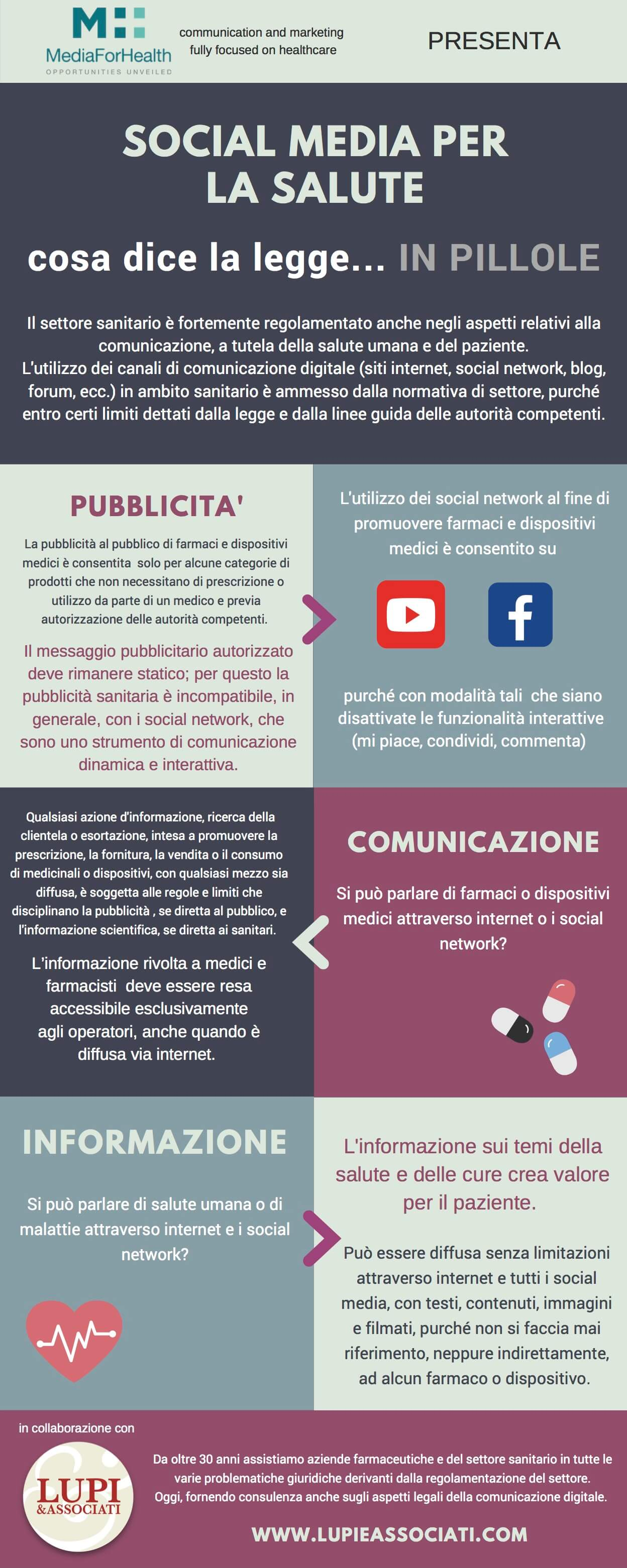 infografica social media per la salute media for health Studio Lupi