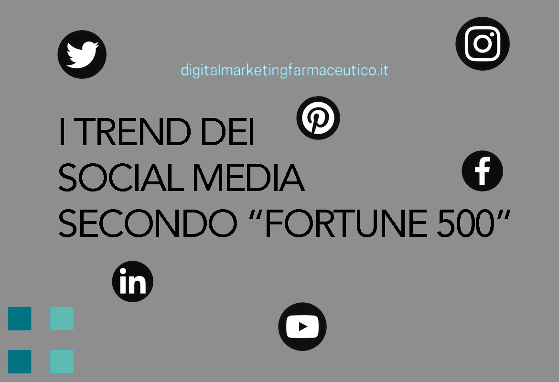 social media trend digital marketing farmaceutico