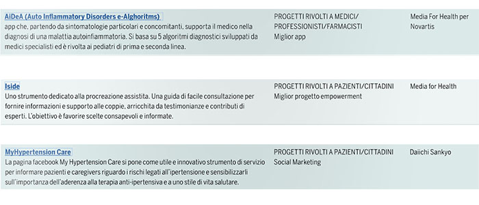 Media For Health progetti digital awards