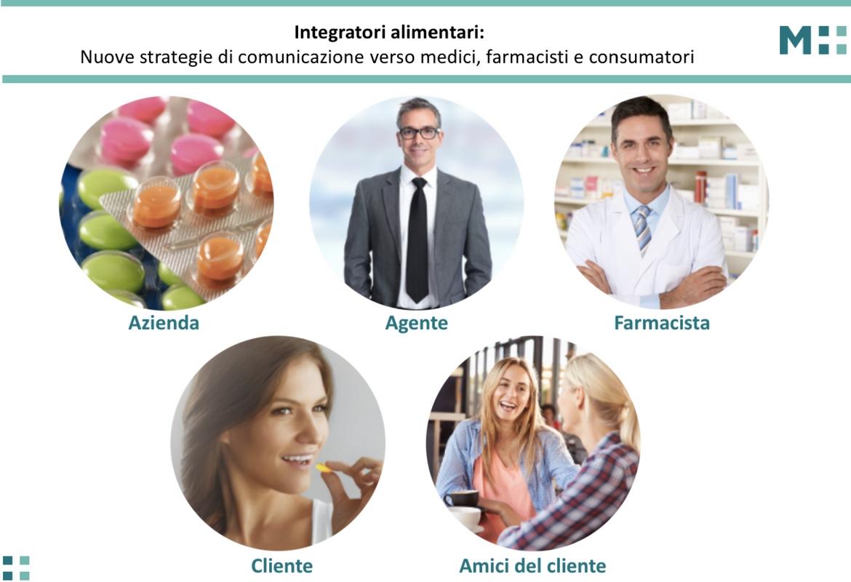 integratori alimentari