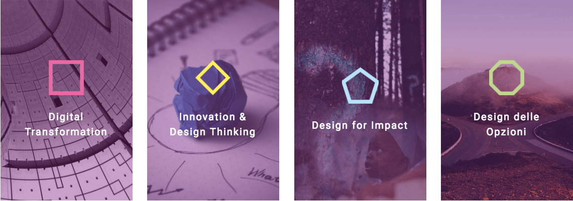 Explore | Digital Transformation, Innovazione, Design Thinking