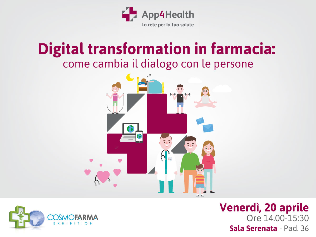 digital transformation in farmacia digitalization pharmacy