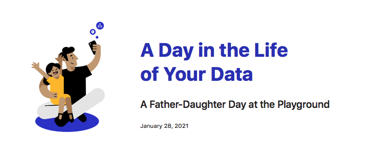 A day in the life of your data